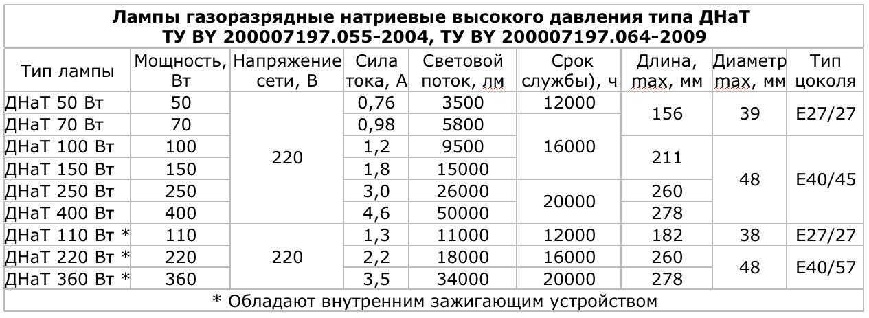 ДНаТ screen 2014 02 27    11
